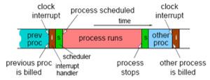 Cheat - CPU Hacking illustration